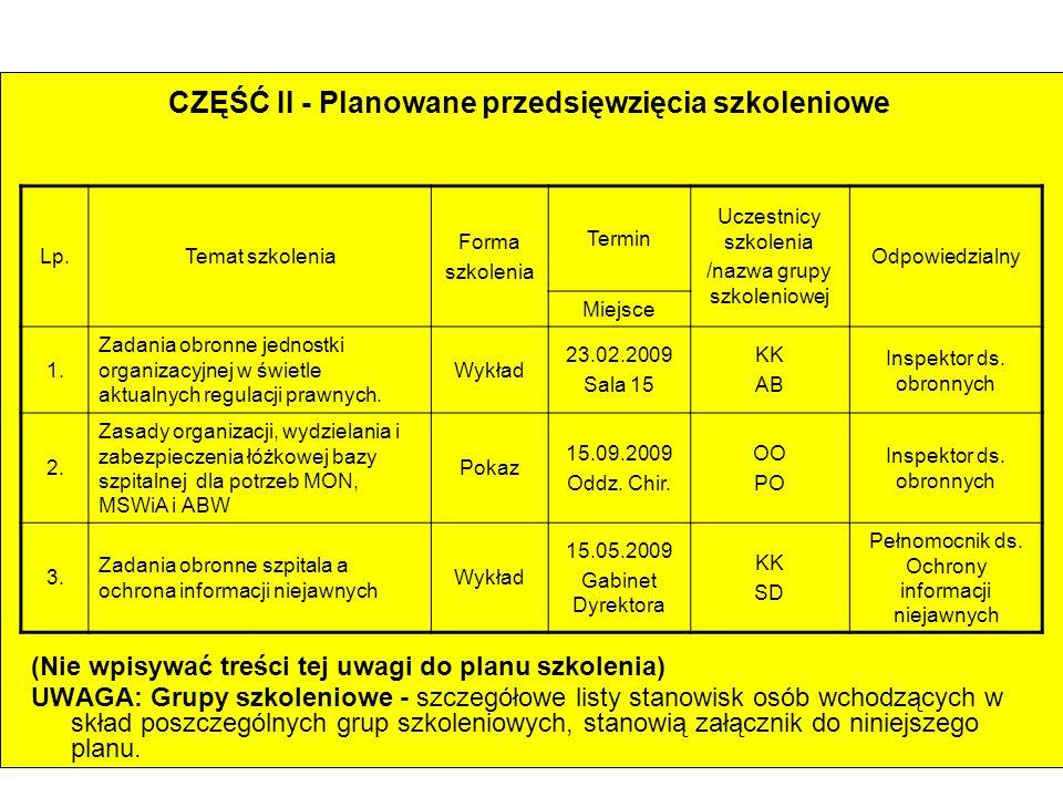 CZĘŚĆ II - Planowane przedsięwzięcia szkoleniowe (Nie wpisywać treści tej uwagi do planu szkolenia) UWAGA: Grupy szkoleniowe - szczegółowe listy stano