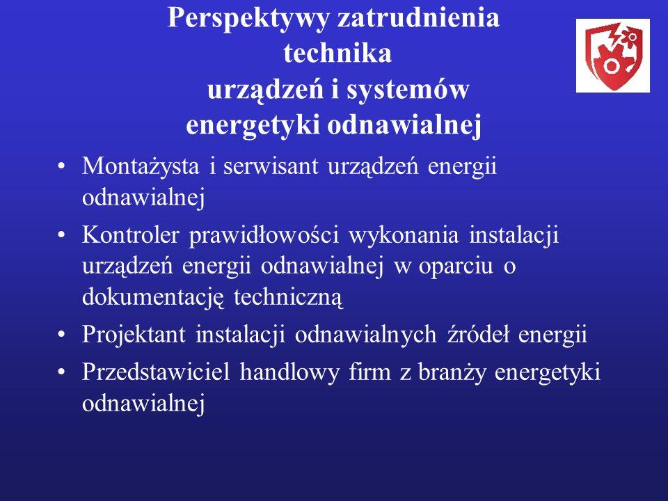 Perspektywy zatrudnienia technika urządzeń i systemów energetyki odnawialnej Montażysta i serwisant urządzeń energii odnawialnej Kontroler prawidłowoś