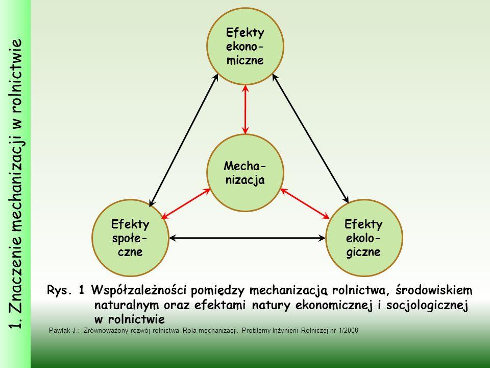 1. Znaczenie mechanizacji w rolnictwie Mecha- nizacja Efekty ekono- miczne Efekty społe- czne Efekty ekolo- giczne Rys. 1 Współzależności pomiędzy mec