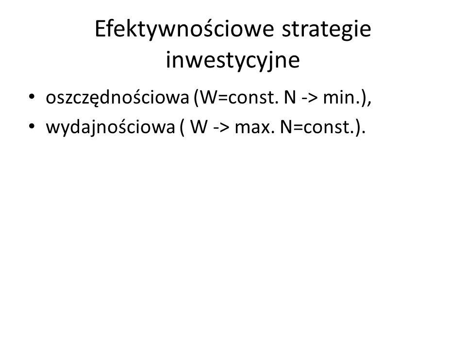 Efektywnościowe strategie inwestycyjne oszczędnościowa (W=const. N -> min.), wydajnościowa ( W -> max. N=const.).
