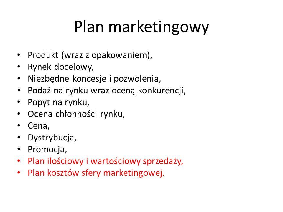 Plan marketingowy Produkt (wraz z opakowaniem), Rynek docelowy, Niezbędne koncesje i pozwolenia, Podaż na rynku wraz oceną konkurencji, Popyt na rynku, Ocena chłonności rynku, Cena, Dystrybucja, Promocja, Plan ilościowy i wartościowy sprzedaży, Plan kosztów sfery marketingowej.