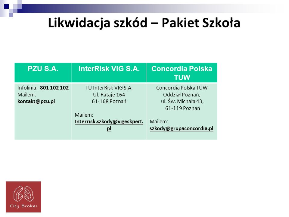 Likwidacja szkód – Pakiet Szkoła PZU S.A.InterRisk VIG S.A.Concordia Polska TUW Infolinia: 801 102 102 Mailem: kontakt@pzu.pl TU InterRisk VIG S.A.
