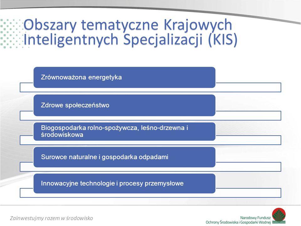 Zainwestujmy razem w środowisko Obszary tematyczne Krajowych Inteligentnych Specjalizacji (KIS) Zrównoważona energetyka Zdrowe społeczeństwo Biogospod