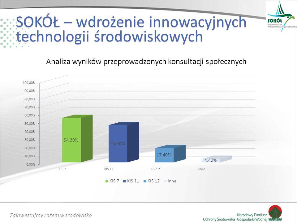 Zainwestujmy razem w środowisko SOKÓŁ – wdrożenie innowacyjnych technologii środowiskowych Analiza wyników przeprowadzonych konsultacji społecznych