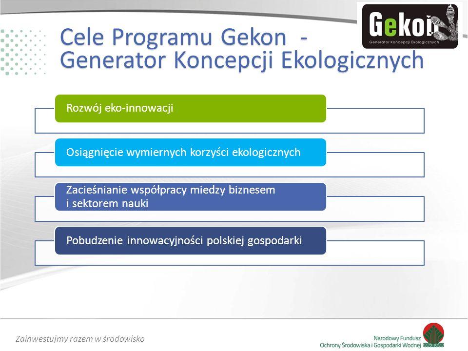 Zainwestujmy razem w środowisko Rozwój eko-innowacjiOsiągnięcie wymiernych korzyści ekologicznych Zacieśnianie współpracy miedzy biznesem i sektorem nauki Pobudzenie innowacyjności polskiej gospodarki Cele Programu Gekon - Generator Koncepcji Ekologicznych