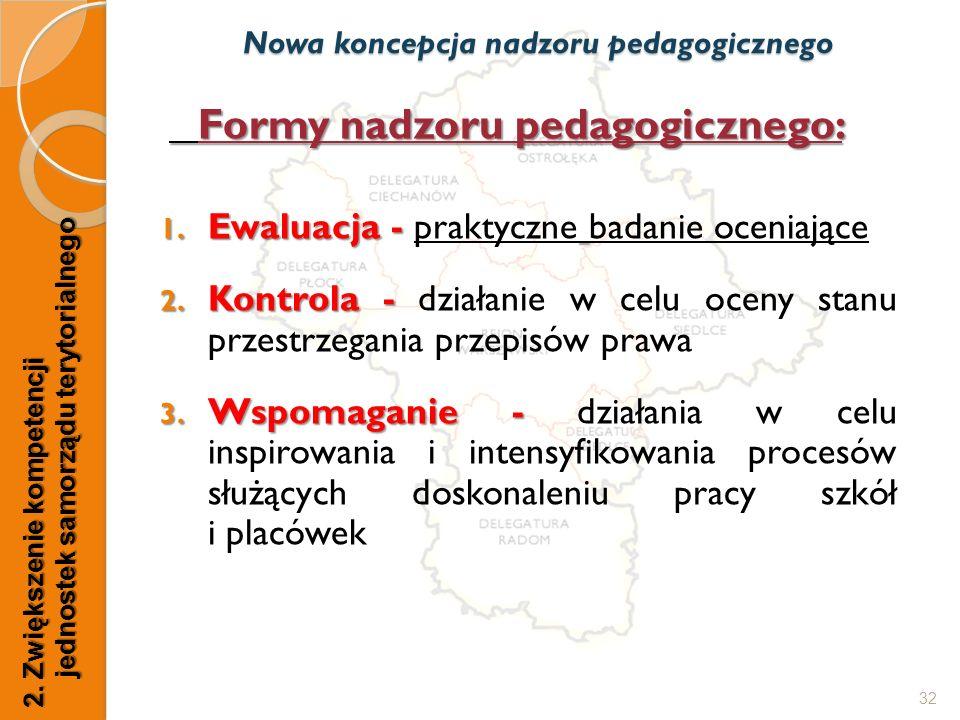 32 Formy nadzoru pedagogicznego: 1. Ewaluacja - 1. Ewaluacja - praktyczne badanie oceniające 2. Kontrola - 2. Kontrola - działanie w celu oceny stanu