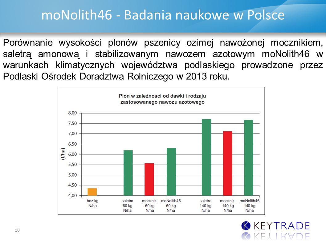 DAP & MAP UPDATE moNolith46 - Badania naukowe w Polsce 10 Porównanie wysokości plonów pszenicy ozimej nawożonej mocznikiem, saletrą amonową i stabiliz