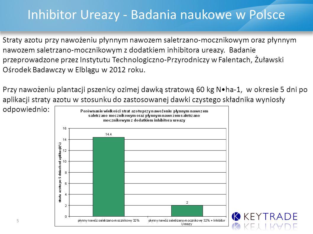 DAP & MAP UPDATE Inhibitor Ureazy - Badania naukowe w Polsce 5 Straty azotu przy nawożeniu płynnym nawozem saletrzano-mocznikowym oraz płynnym nawozem saletrzano-mocznikowym z dodatkiem inhibitora ureazy.