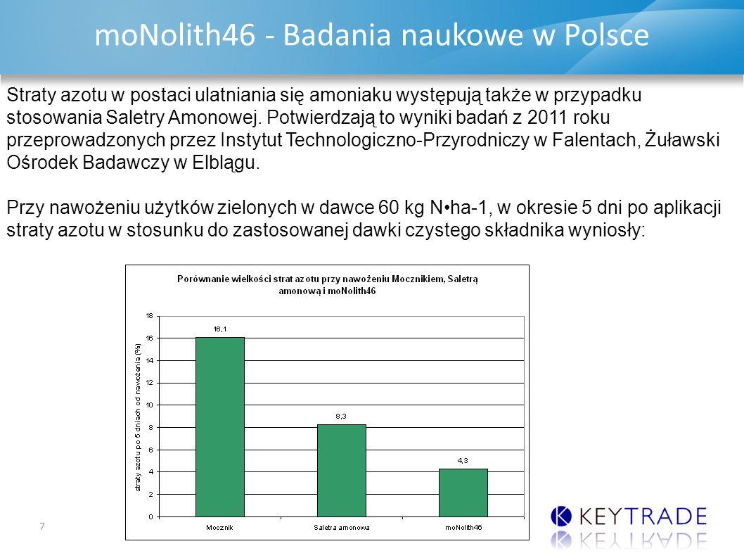 DAP & MAP UPDATE moNolith46 - Badania naukowe w Polsce 7 Straty azotu w postaci ulatniania się amoniaku występują także w przypadku stosowania Saletry