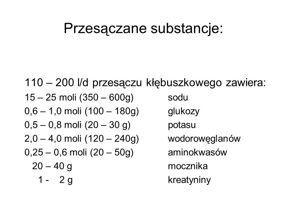 Wydalanie z moczem: IlośćReabsorpcja Woda1 – 2l >99% Sód100 – 260 mmol >98% (2,3 – 6,0 g) Glukozaślad 100% Potas25 – 100 mmol >80% (1,0 – 4,0 g) Aminokwasy0,3 – 1,5 g >95% Mocznik20 – 40 g ok.