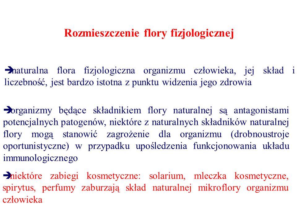 Rozmieszczenie flory fizjologicznej  naturalna flora fizjologiczna organizmu człowieka, jej skład i liczebność, jest bardzo istotna z punktu widzenia jego zdrowia  organizmy będące składnikiem flory naturalnej są antagonistami potencjalnych patogenów, niektóre z naturalnych składników naturalnej flory mogą stanowić zagrożenie dla organizmu (drobnoustroje oportunistyczne) w przypadku upośledzenia funkcjonowania układu immunologicznego  niektóre zabiegi kosmetyczne: solarium, mleczka kosmetyczne, spirytus, perfumy zaburzają skład naturalnej mikroflory organizmu człowieka