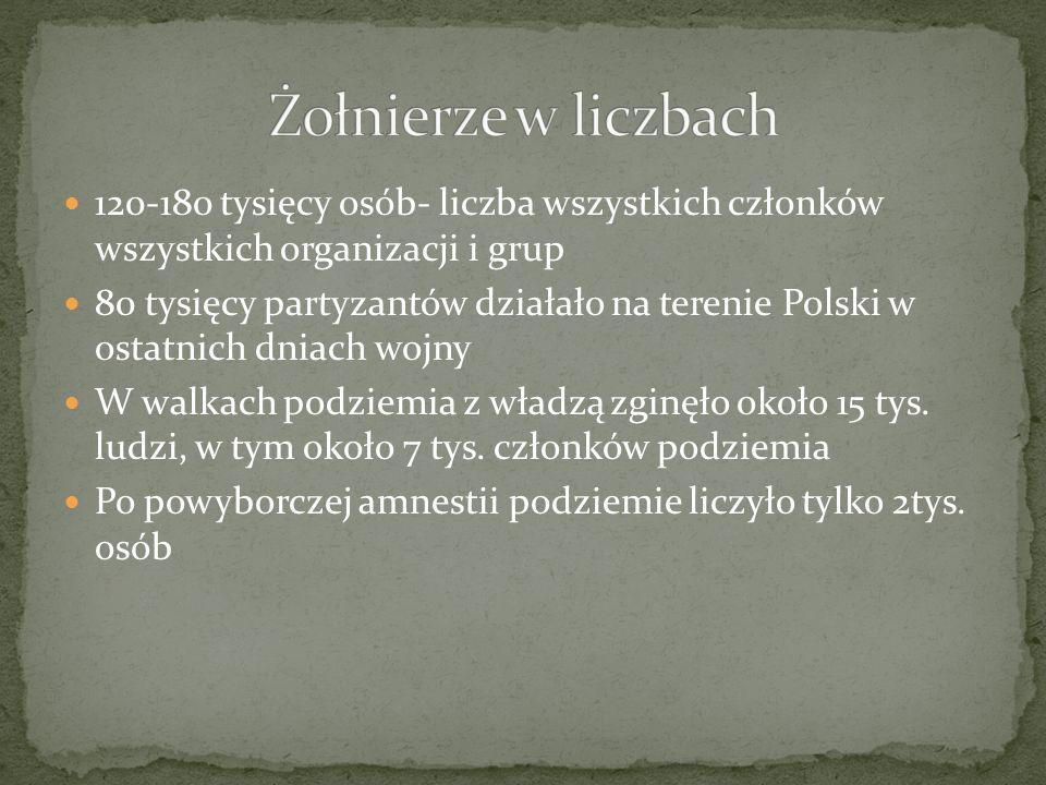 120-180 tysięcy osób- liczba wszystkich członków wszystkich organizacji i grup 80 tysięcy partyzantów działało na terenie Polski w ostatnich dniach wojny W walkach podziemia z władzą zginęło około 15 tys.