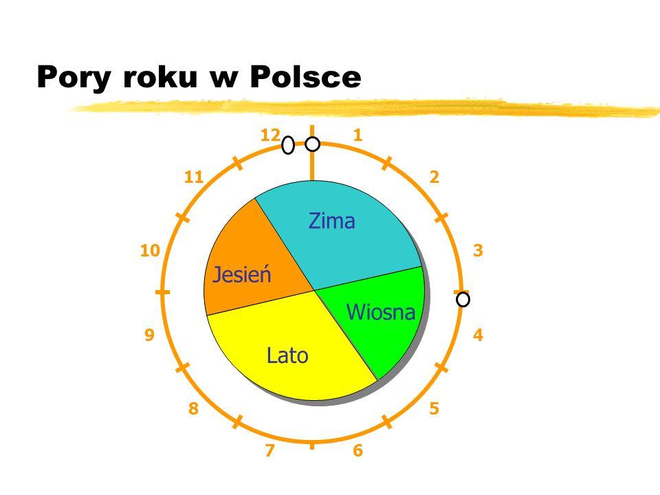 1 2 3 4 5 6 7 8 9 10 11 12 Wiosna Zima Jesień Lato Pory roku w Polsce