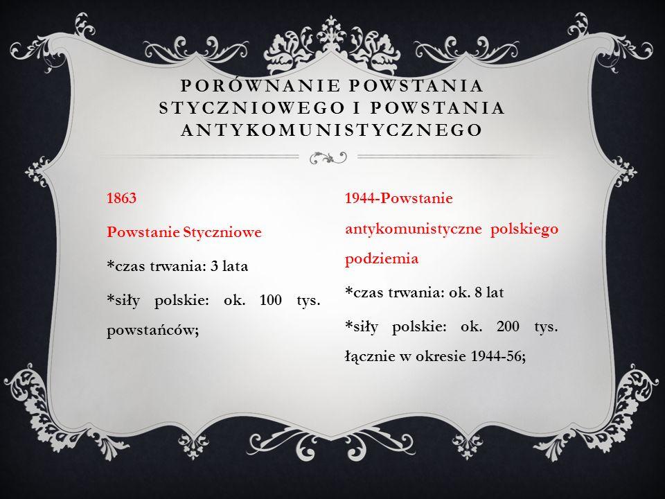 1863 Powstanie Styczniowe *czas trwania: 3 lata *siły polskie: ok. 100 tys. powstańców; PORÓWNANIE POWSTANIA STYCZNIOWEGO I POWSTANIA ANTYKOMUNISTYCZN