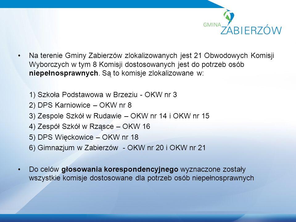 Na terenie Gminy Zabierzów zlokalizowanych jest 21 Obwodowych Komisji Wyborczych w tym 8 Komisji dostosowanych jest do potrzeb osób niepełnosprawnych.