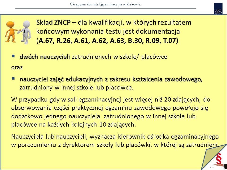 Okręgowa Komisja Egzaminacyjna w Krakowie Skład ZNCP Skład ZNCP – dla kwalifikacji, w których rezultatem końcowym wykonania testu jest dokumentacja (A.67, R.26, A.61, A.62, A.63, B.30, R.09, T.07)  dwóch nauczycieli  dwóch nauczycieli zatrudnionych w szkole/ placówce oraz  nauczyciel zajęć edukacyjnych z zakresu kształcenia zawodowego  nauczyciel zajęć edukacyjnych z zakresu kształcenia zawodowego, zatrudniony w innej szkole lub placówce.