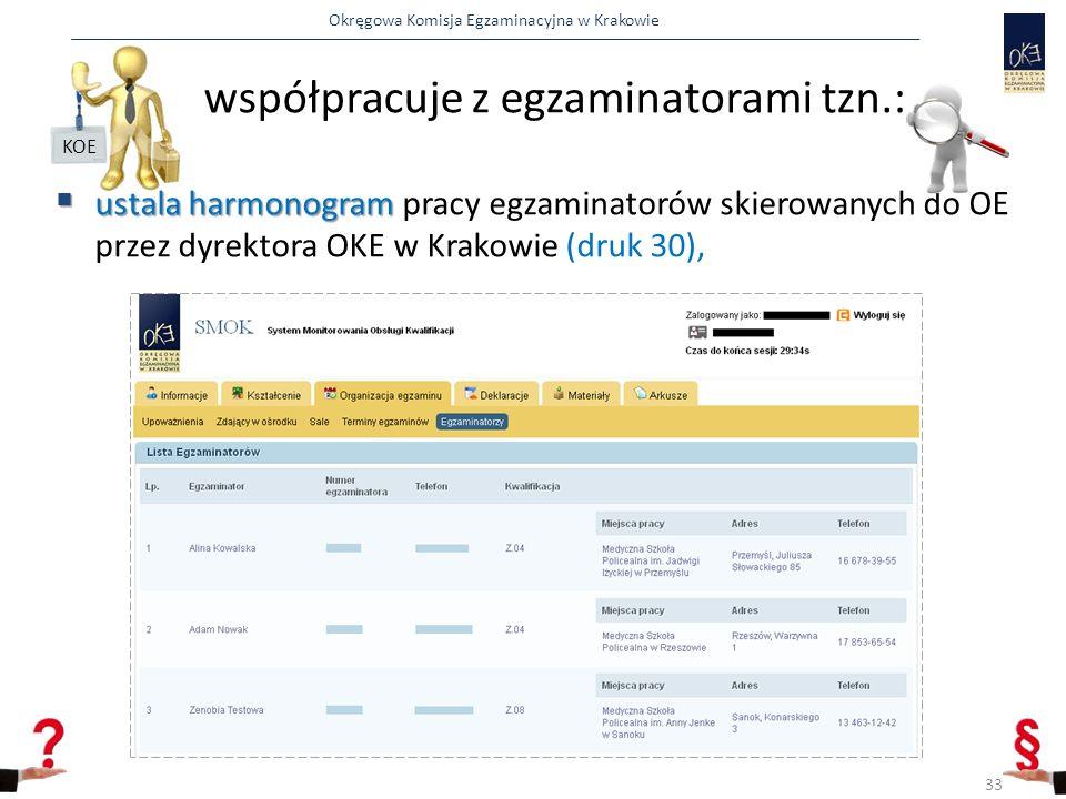 Okręgowa Komisja Egzaminacyjna w Krakowie  ustala harmonogram  ustala harmonogram pracy egzaminatorów skierowanych do OE przez dyrektora OKE w Krakowie (druk 30), współpracuje z egzaminatorami tzn.: 33 KOE