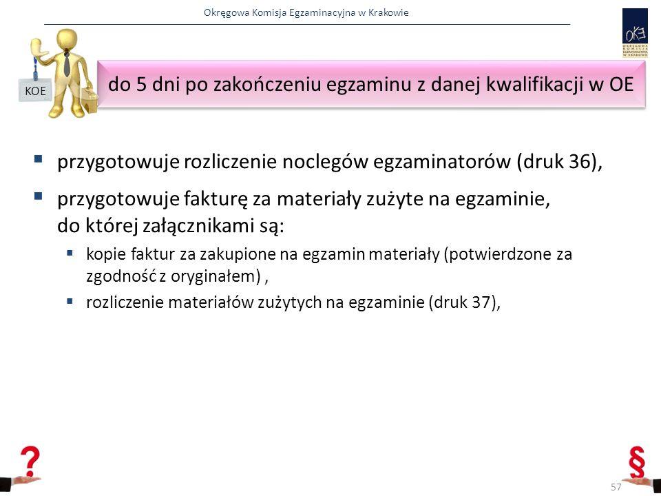 Okręgowa Komisja Egzaminacyjna w Krakowie  przygotowuje rozliczenie noclegów egzaminatorów (druk 36),  przygotowuje fakturę za materiały zużyte na egzaminie, do której załącznikami są:  kopie faktur za zakupione na egzamin materiały (potwierdzone za zgodność z oryginałem),  rozliczenie materiałów zużytych na egzaminie (druk 37), 57 do 5 dni po zakończeniu egzaminu z danej kwalifikacji w OE KOE