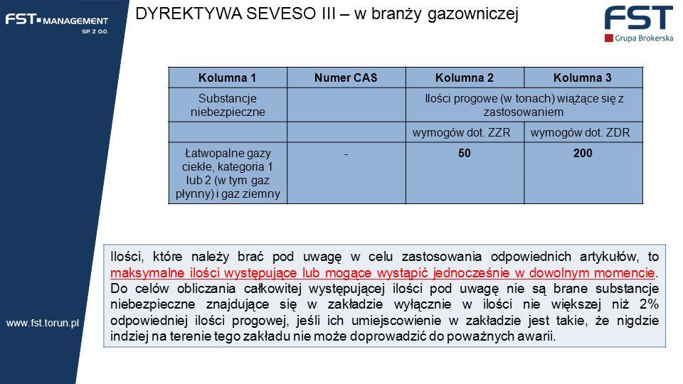 DYREKTYWA SEVESO III – w branży gazowniczej Kolumna 1Numer CASKolumna 2Kolumna 3 Substancje niebezpieczne Ilości progowe (w tonach) wiążące się z zastosowaniem wymogów dot.