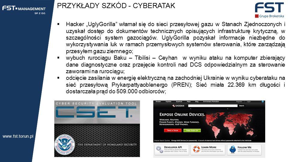 """PRZYKŁADY SZKÓD - CYBERATAK  Hacker """"UglyGorilla włamał się do sieci przesyłowej gazu w Stanach Zjednoczonych i uzyskał dostęp do dokumentów technicznych opisujących infrastrukturę krytyczną, w szczególności system gazociągów."""