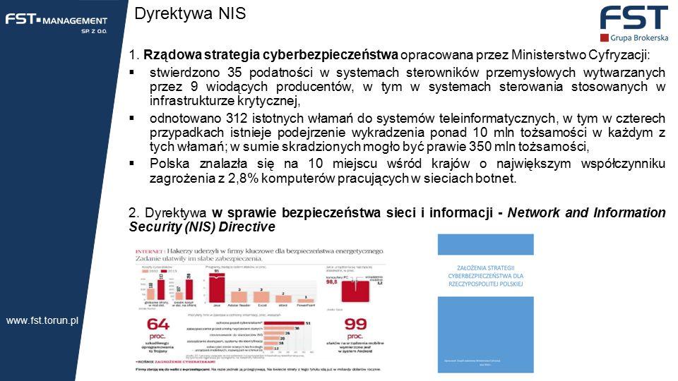 Dyrektywa NIS 1.