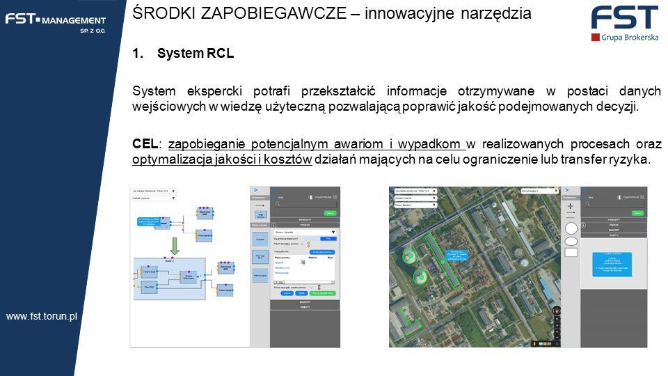 ŚRODKI ZAPOBIEGAWCZE – innowacyjne narzędzia www.fst.torun.pl 1.System RCL System ekspercki potrafi przekształcić informacje otrzymywane w postaci danych wejściowych w wiedzę użyteczną pozwalającą poprawić jakość podejmowanych decyzji.