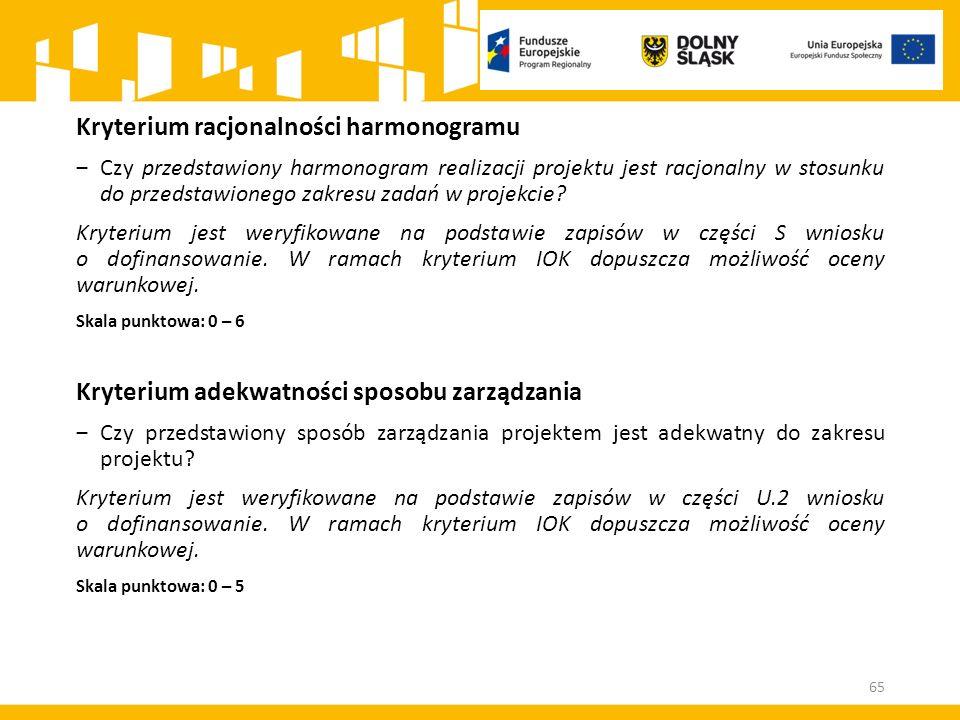 Kryterium racjonalności harmonogramu ‒Czy przedstawiony harmonogram realizacji projektu jest racjonalny w stosunku do przedstawionego zakresu zadań w