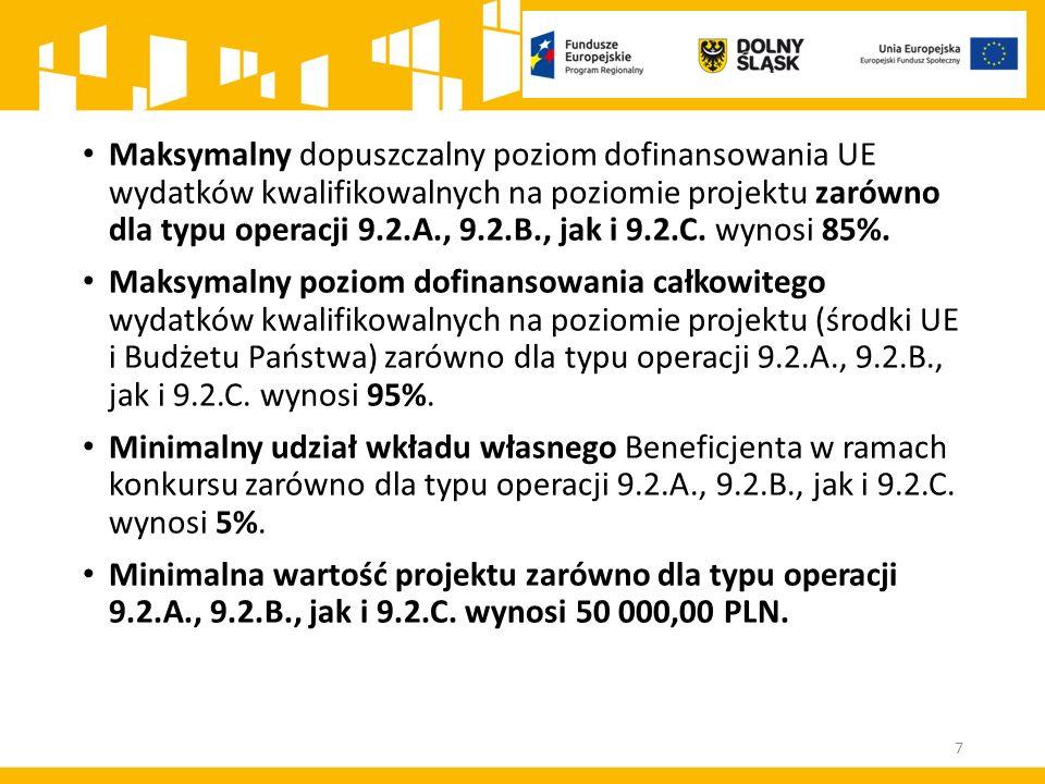 Ogólne informacje dotyczące konkursu 9.2.2 Dostęp do wysokiej jakości usług społecznych – ZIT WrOF typ operacji 9.2.A.