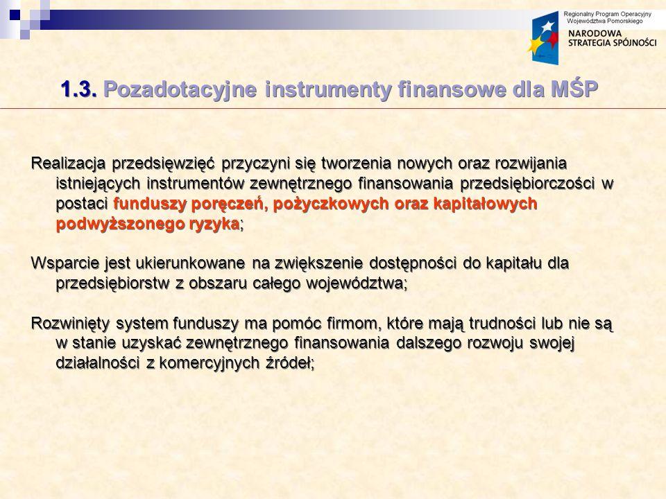 1.3. Pozadotacyjne instrumenty finansowe dla MŚP Realizacja przedsięwzięć przyczyni się tworzenia nowych oraz rozwijania istniejących instrumentów zew