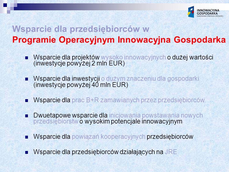Wsparcie dla przedsiębiorców w Programie Operacyjnym Innowacyjna Gospodarka Wsparcie dla projektów wysoko innowacyjnych o dużej wartości (inwestycje powyżej 2 mln EUR) Wsparcie dla inwestycji o dużym znaczeniu dla gospodarki (inwestycje powyżej 40 mln EUR) Wsparcie dla prac B+R zamawianych przez przedsiębiorców Dwuetapowe wsparcie dla inicjowania powstawania nowych przedsiębiorstw o wysokim potencjale innowacyjnym Wsparcie dla powiązań kooperacyjnych przedsiębiorców Wsparcie dla przedsiębiorców działających na JRE