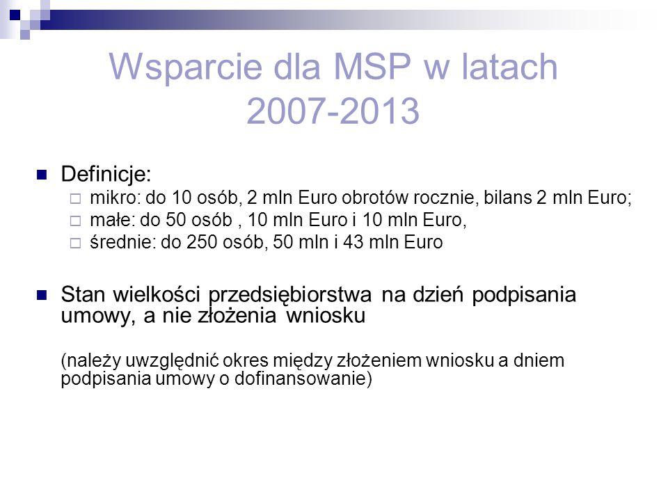 Wsparcie dla MSP w latach 2007-2013 Definicje:  mikro: do 10 osób, 2 mln Euro obrotów rocznie, bilans 2 mln Euro;  małe: do 50 osób, 10 mln Euro i 10 mln Euro,  średnie: do 250 osób, 50 mln i 43 mln Euro Stan wielkości przedsiębiorstwa na dzień podpisania umowy, a nie złożenia wniosku (należy uwzględnić okres między złożeniem wniosku a dniem podpisania umowy o dofinansowanie)