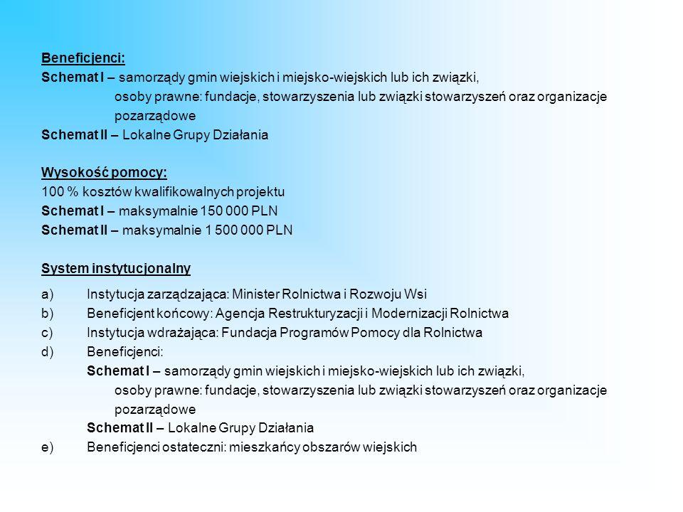 Beneficjenci: Schemat I – samorządy gmin wiejskich i miejsko-wiejskich lub ich związki, osoby prawne: fundacje, stowarzyszenia lub związki stowarzyszeń oraz organizacje pozarządowe Schemat II – Lokalne Grupy Działania Wysokość pomocy: 100 % kosztów kwalifikowalnych projektu Schemat I – maksymalnie 150 000 PLN Schemat II – maksymalnie 1 500 000 PLN System instytucjonalny a)Instytucja zarządzająca: Minister Rolnictwa i Rozwoju Wsi b)Beneficjent końcowy: Agencja Restrukturyzacji i Modernizacji Rolnictwa c)Instytucja wdrażająca: Fundacja Programów Pomocy dla Rolnictwa d)Beneficjenci: Schemat I – samorządy gmin wiejskich i miejsko-wiejskich lub ich związki, osoby prawne: fundacje, stowarzyszenia lub związki stowarzyszeń oraz organizacje pozarządowe Schemat II – Lokalne Grupy Działania e) Beneficjenci ostateczni: mieszkańcy obszarów wiejskich