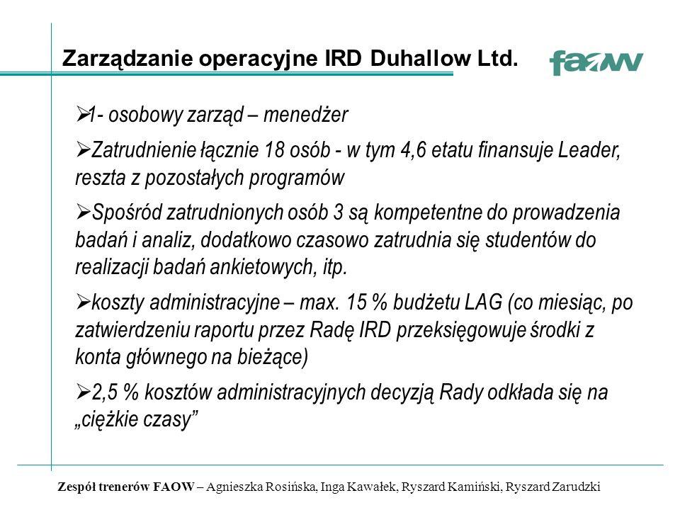 Zespół trenerów FAOW – Agnieszka Rosińska, Inga Kawałek, Ryszard Kamiński, Ryszard Zarudzki Zarządzanie operacyjne IRD Duhallow Ltd.