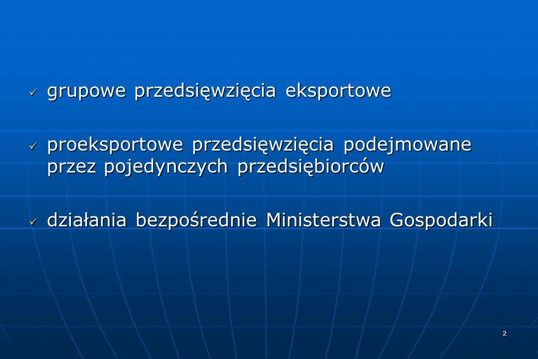 2 grupowe przedsięwzięcia eksportowe grupowe przedsięwzięcia eksportowe proeksportowe przedsięwzięcia podejmowane przez pojedynczych przedsiębiorców proeksportowe przedsięwzięcia podejmowane przez pojedynczych przedsiębiorców działania bezpośrednie Ministerstwa Gospodarki działania bezpośrednie Ministerstwa Gospodarki