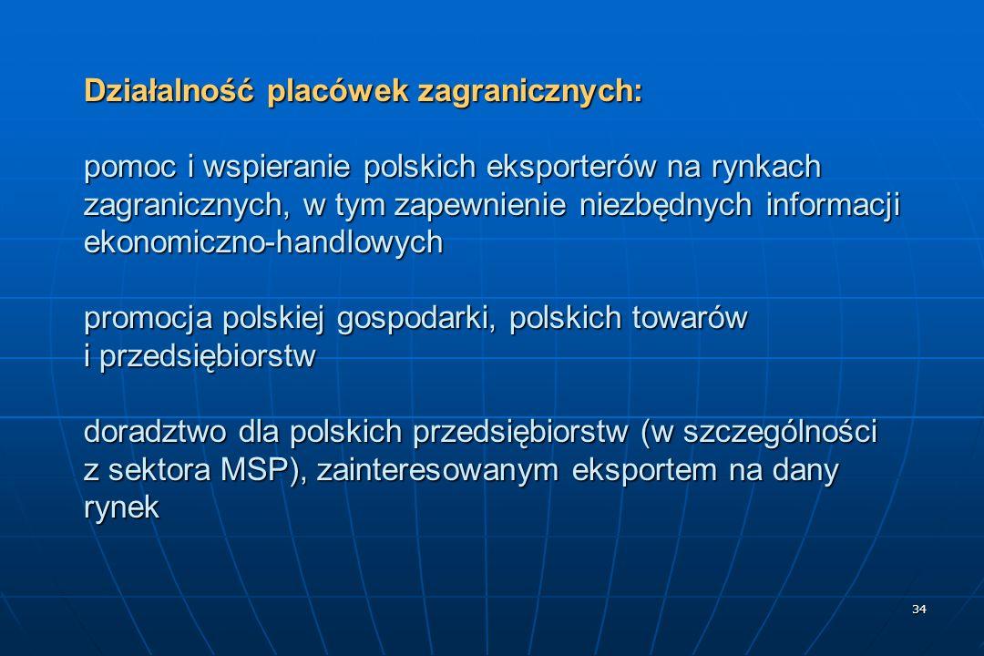 34 Działalność placówek zagranicznych: pomoc i wspieranie polskich eksporterów na rynkach zagranicznych, w tym zapewnienie niezbędnych informacji ekonomiczno-handlowych promocja polskiej gospodarki, polskich towarów i przedsiębiorstw doradztwo dla polskich przedsiębiorstw (w szczególności z sektora MSP), zainteresowanym eksportem na dany rynek