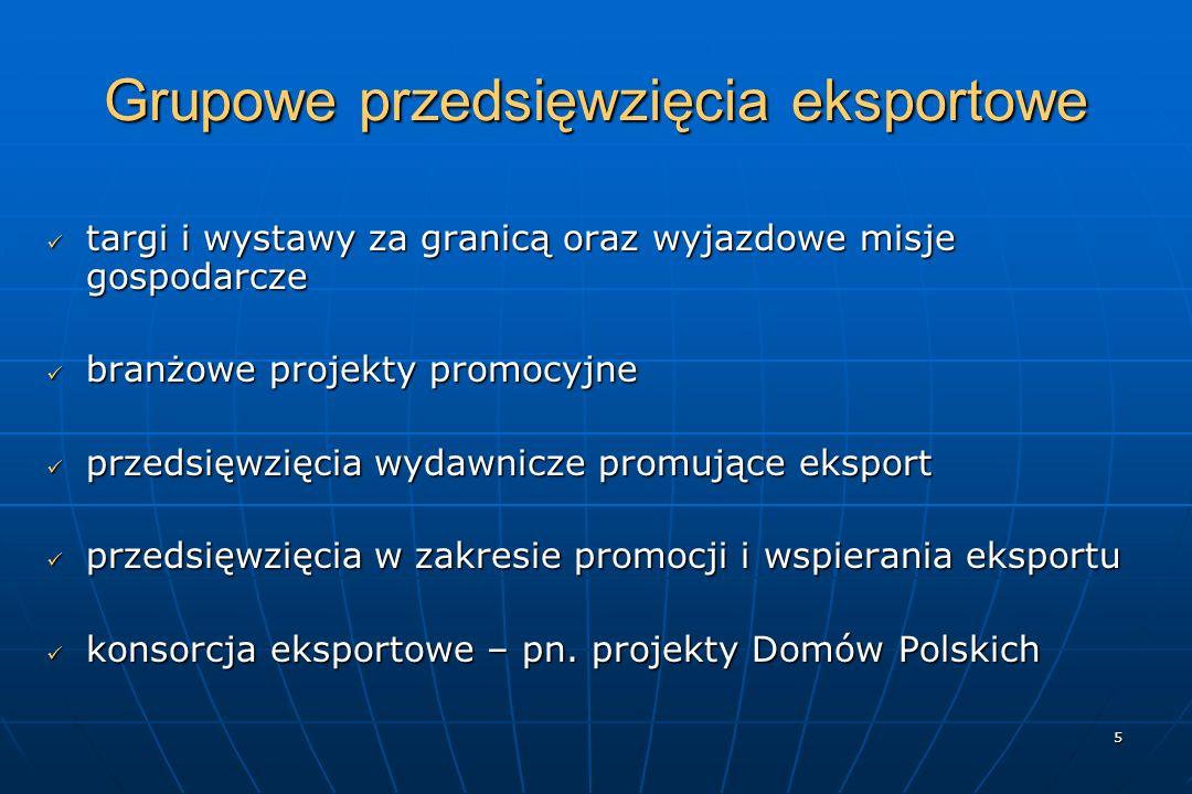 5 Grupowe przedsięwzięcia eksportowe targi i wystawy za granicą oraz wyjazdowe misje gospodarcze targi i wystawy za granicą oraz wyjazdowe misje gospodarcze branżowe projekty promocyjne branżowe projekty promocyjne przedsięwzięcia wydawnicze promujące eksport przedsięwzięcia wydawnicze promujące eksport przedsięwzięcia w zakresie promocji i wspierania eksportu przedsięwzięcia w zakresie promocji i wspierania eksportu konsorcja eksportowe – pn.