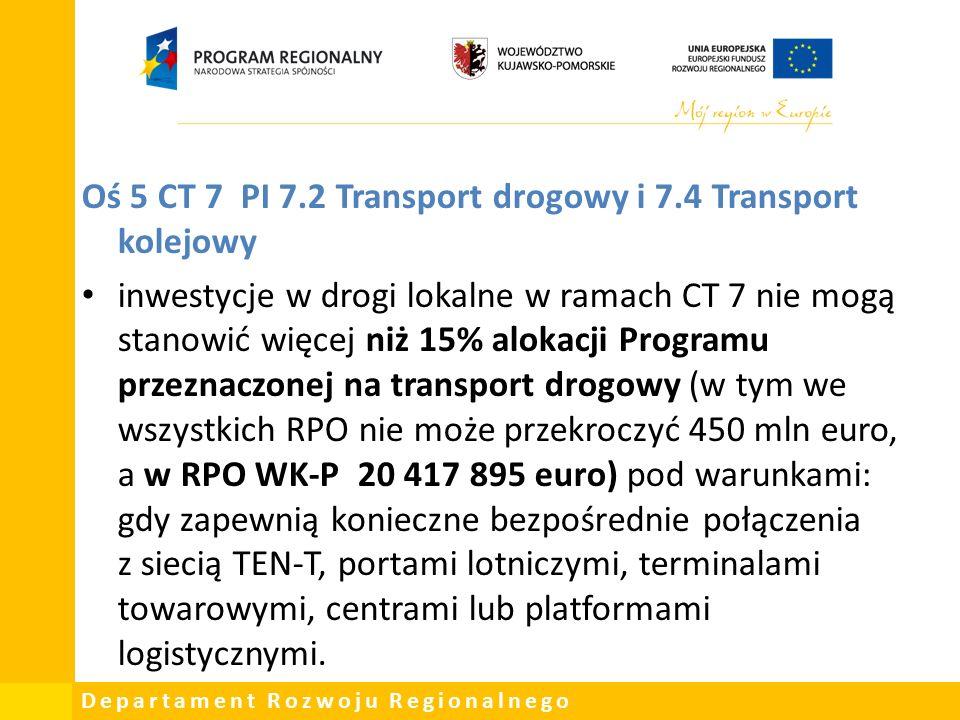 Departament Rozwoju Regionalnego Oś 5 CT 7 PI 7.2 Transport drogowy i 7.4 Transport kolejowy inwestycje w drogi lokalne w ramach CT 7 nie mogą stanowić więcej niż 15% alokacji Programu przeznaczonej na transport drogowy (w tym we wszystkich RPO nie może przekroczyć 450 mln euro, a w RPO WK-P 20 417 895 euro) pod warunkami: gdy zapewnią konieczne bezpośrednie połączenia z siecią TEN-T, portami lotniczymi, terminalami towarowymi, centrami lub platformami logistycznymi.