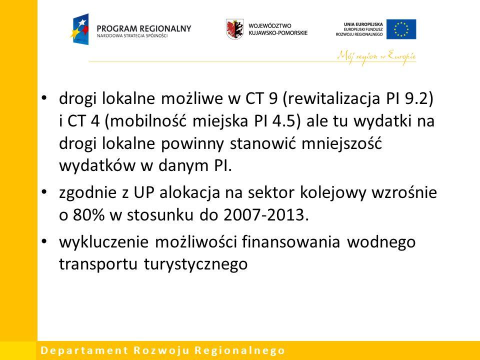 Departament Rozwoju Regionalnego drogi lokalne możliwe w CT 9 (rewitalizacja PI 9.2) i CT 4 (mobilność miejska PI 4.5) ale tu wydatki na drogi lokalne powinny stanowić mniejszość wydatków w danym PI.