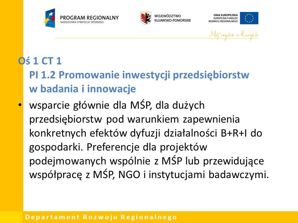 Departament Rozwoju Regionalnego Oś 1 CT 1 PI 1.2 Promowanie inwestycji przedsiębiorstw w badania i innowacje wsparcie głównie dla MŚP, dla dużych przedsiębiorstw pod warunkiem zapewnienia konkretnych efektów dyfuzji działalności B+R+I do gospodarki.