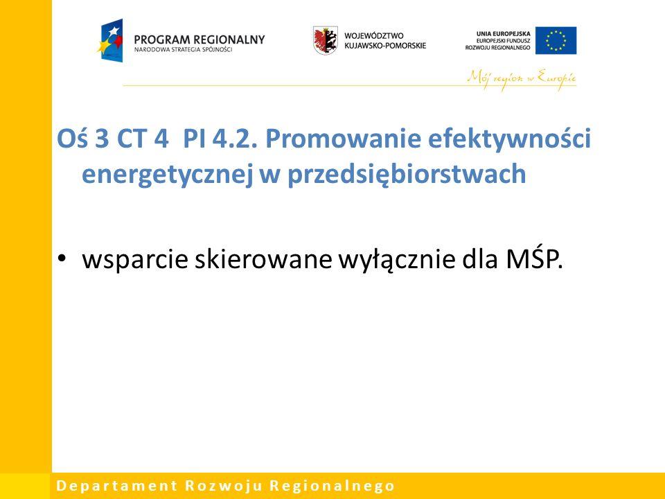 Departament Rozwoju Regionalnego Oś 3 CT 4 PI 4.2.