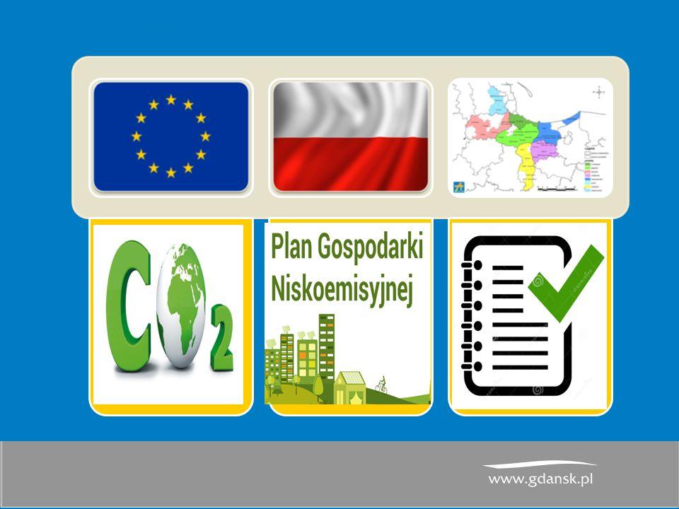 PGN dla GOM Pakiet Klimatyczny- Energetyczny Narodowy Program Gospodarki Niskoemisy jnej Dokumentlokalnym