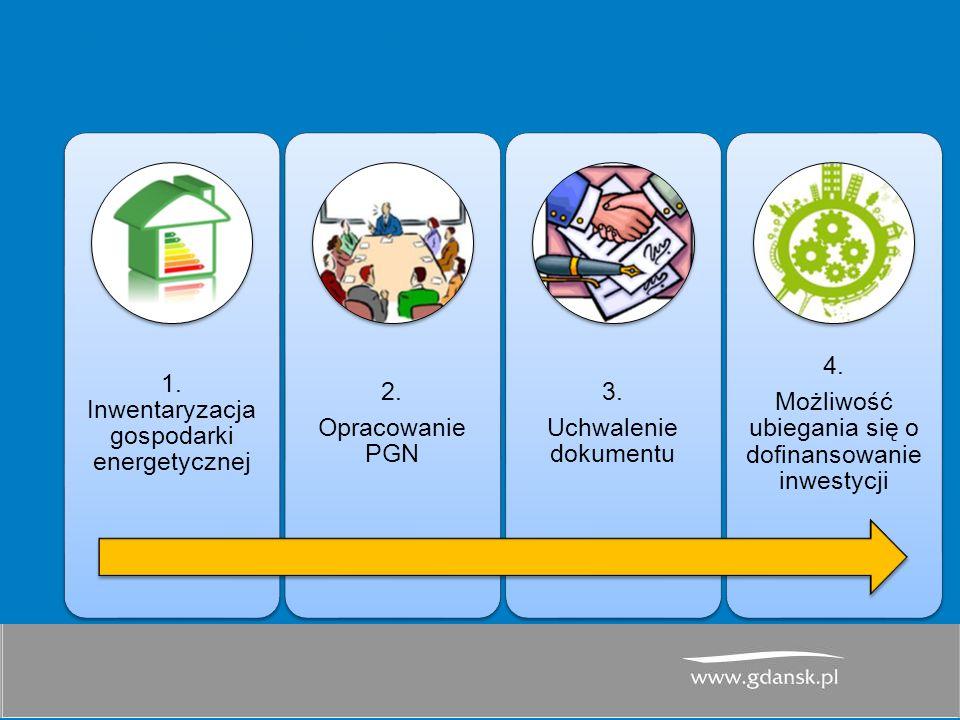 1. Inwentaryzacja gospodarki energetycznej 2. Opracowanie PGN 3.