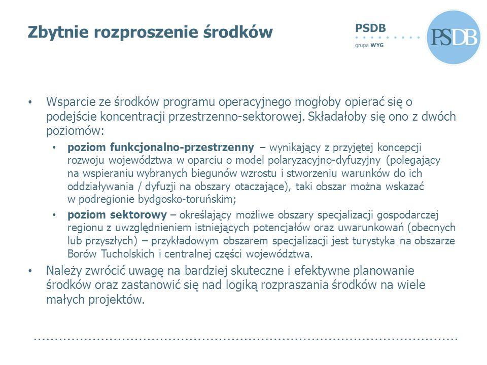 Wsparcie ze środków programu operacyjnego mogłoby opierać się o podejście koncentracji przestrzenno-sektorowej.
