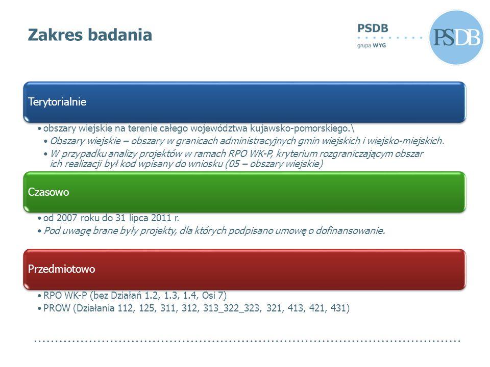 Analiza danych zastanych: wstępna analiza dokumentów i dokumentacji projektowej Raport metodologiczny ekspercka analiza dokumentów standaryzowana analiza dokumentacji projektowej Badania terenowe: 8 IDI z przedstawicielami wszystkich instytucji należących do systemu realizacji RPO WK-P i PROW 952 wywiady CAWI z beneficjentami RPO WK-P, PROW i potencjalnymi beneficjentami 3 FGI z mieszkańcami gmin 5 studiów przypadku gmin o największej liczbie projektów w przeliczeniu na 1 mieszkańca Analiza i ocena danych wywołanych: Raport końcowy Metodologia badania