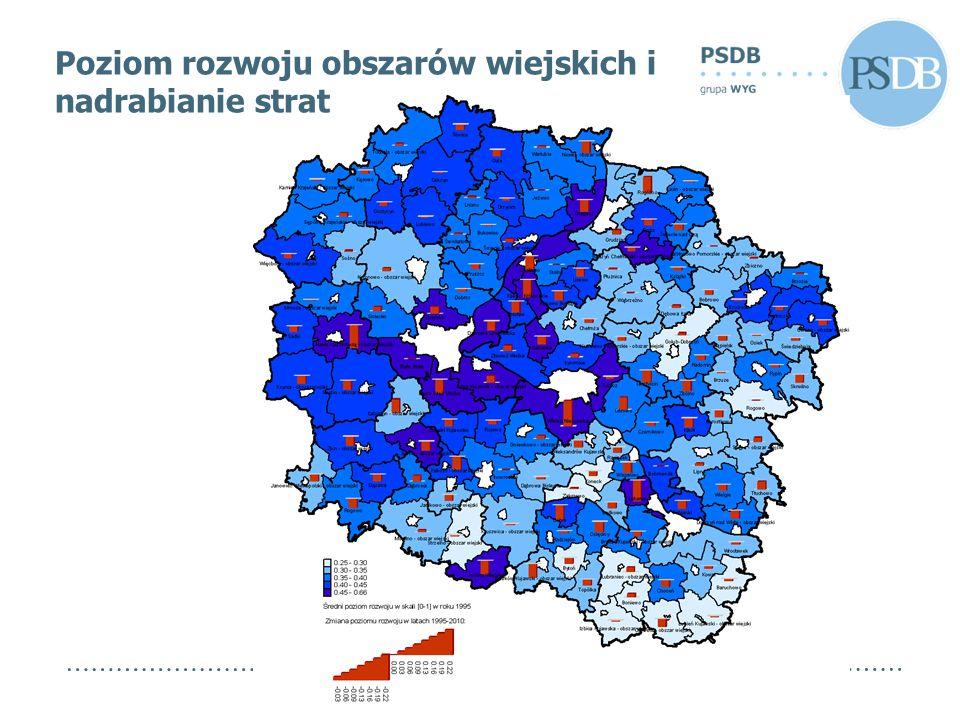 Środki z funduszy europejskich przeznaczone na obszary wiejskie Środki zakontraktowane (z funduszy europejskich) - jako % środków przeznaczonych na obszary wiejskie Środki wydane (z funduszy europ ejskich) - jako % środków zakontraktowanych RPO WK-P1 181 780 1121 020 894 587508 191 394 %86%50% PROW1 081 359 8481 104 047 555575 292 494 %102%52% Wielkość wsparcia przeznaczona na obszary wiejskie w podziale na RPO WK-P i PROW