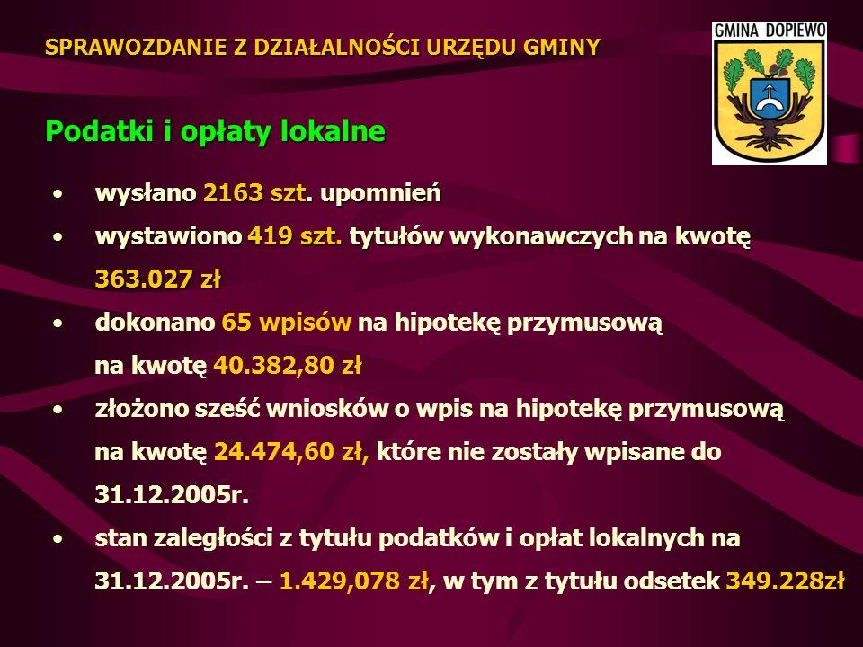 Podatki i opłaty lokalne SPRAWOZDANIE Z DZIAŁALNOŚCI URZĘDU GMINY wysłano 2163 szt.