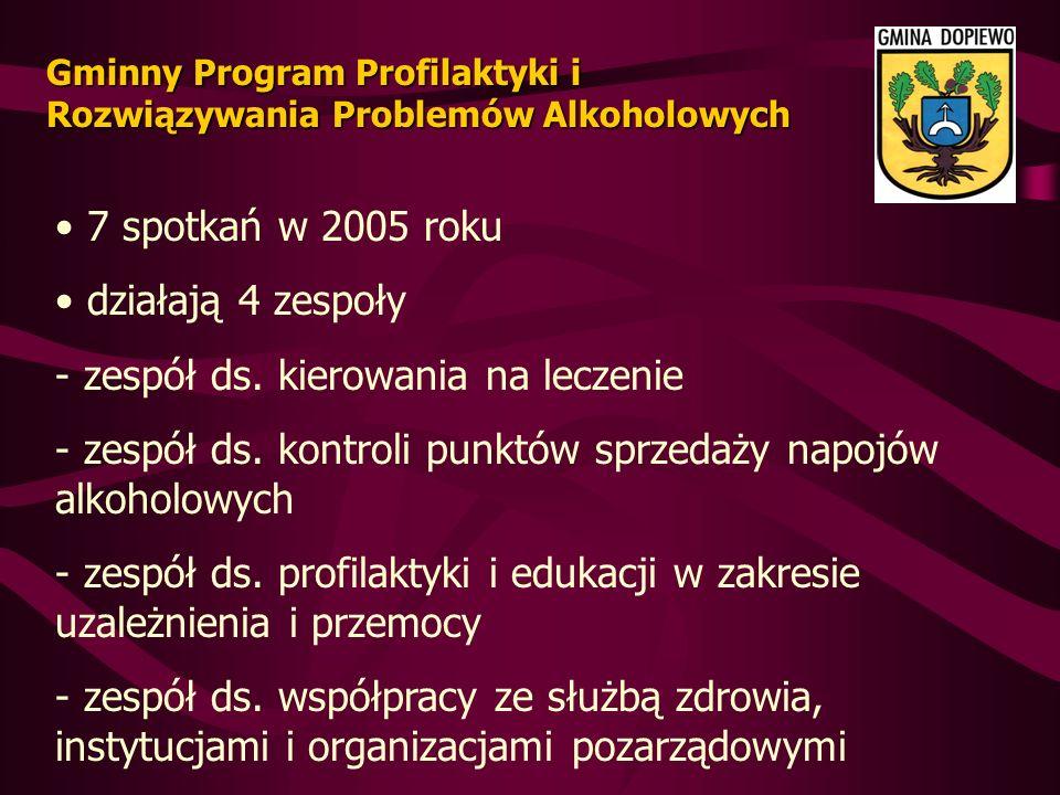 Gminny Program Profilaktyki i Rozwiązywania Problemów Alkoholowych 7 spotkań w 2005 roku działają 4 zespoły - zespół ds.