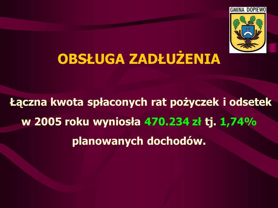 OBSŁUGA ZADŁUŻENIA Łączna kwota spłaconych rat pożyczek i odsetek w 2005 roku wyniosła 470.234 zł tj.