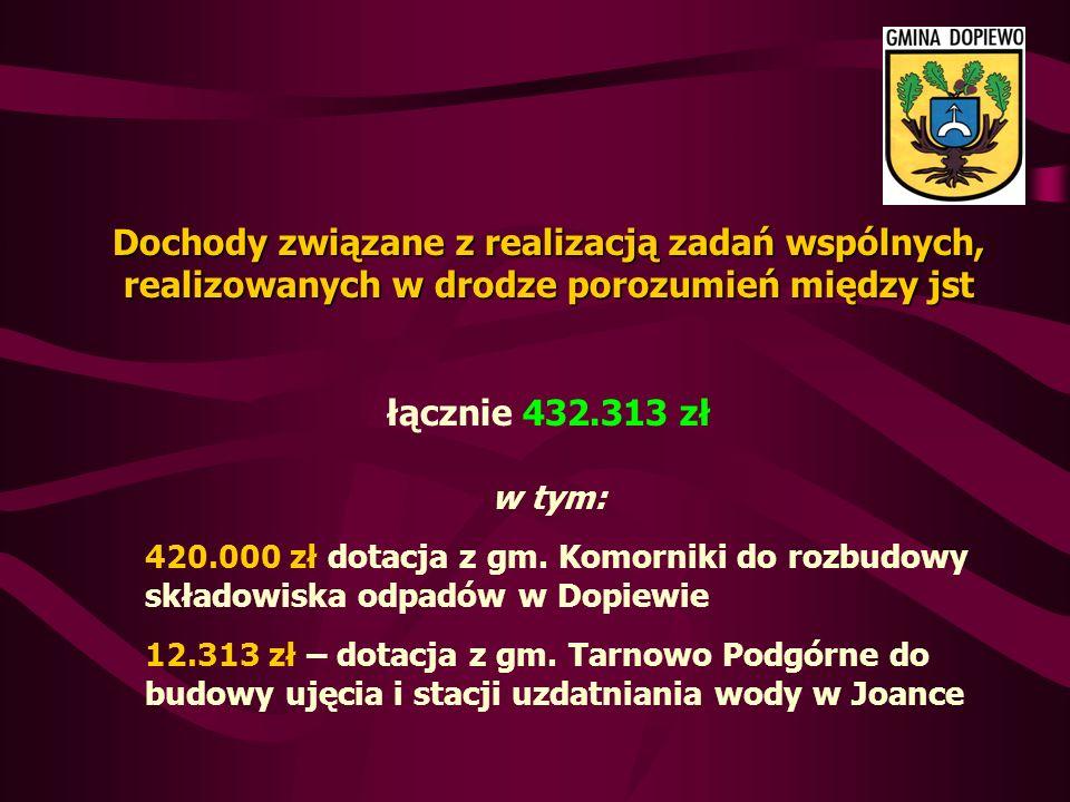 Dochody związane z realizacją zadań wspólnych, realizowanych w drodze porozumień między jst łącznie 432.313 zł w tym: 420.000 zł dotacja z gm.