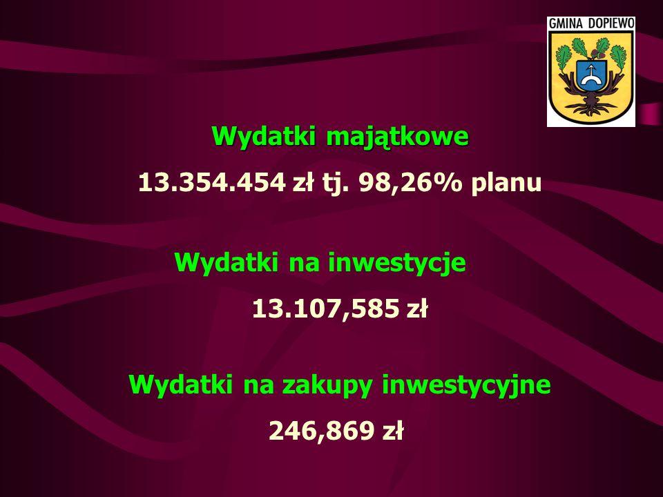 Wydatki majątkowe 13.354.454 zł tj.